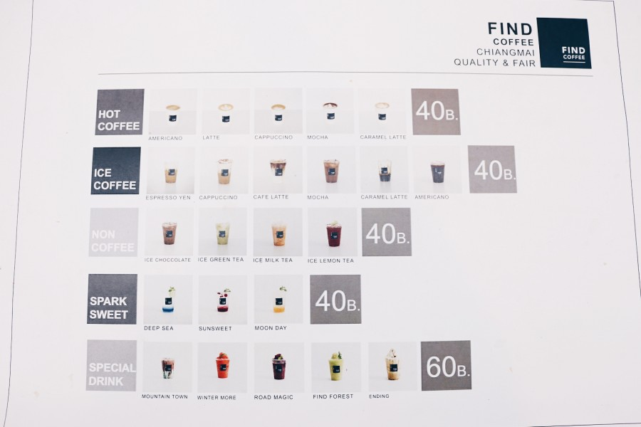 find coffee (5)